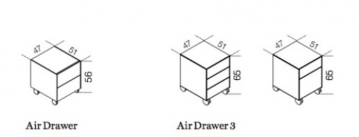 Air Drawer 3 with three standard drawers_Dimensions