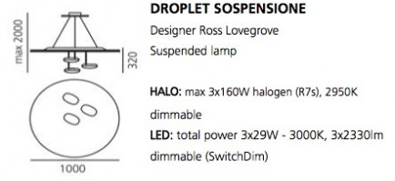Droplet suspension drawing
