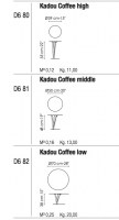 Kadou Coffee_dimensions